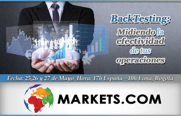 backtesting markets